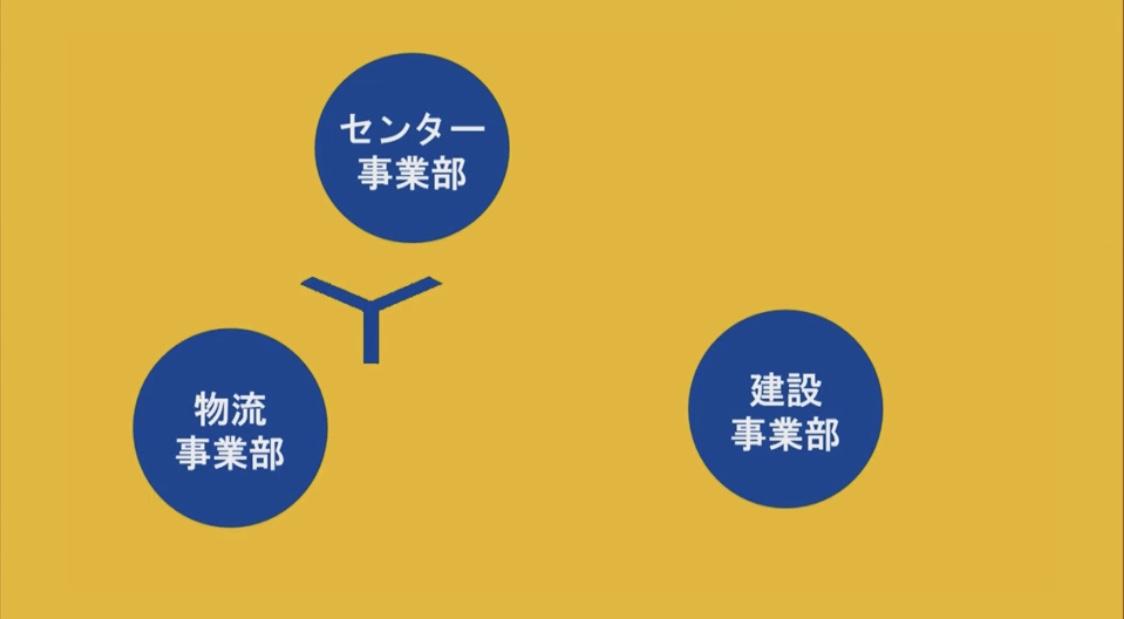 三重県高等学校野球夏季大会